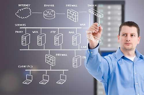 Redes informaticas cic